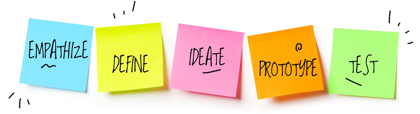 Fonte: [Reply Design Thinking](http://www.reply.com/br/design-thinking).